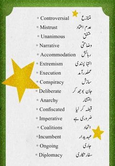 English Urdu Vocabulary Words for Spoken English – Quotation Mark Basic English Sentences, English Vocabulary List, Advanced Vocabulary, Good Vocabulary Words, Vocabulary Pdf, English Learning Books, English Learning Spoken, English Writing Skills, English Language Learning