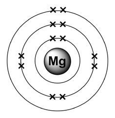 My-Magnesium - plain and simple