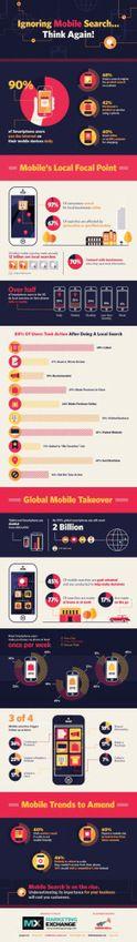 ¿Ignoras la búsqueda móvil? Piénsalo otra vez #infografia