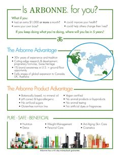Read the Arbonne Story