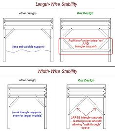 Solid Loft Bed Plans, College Dorm & Child Loft Beds