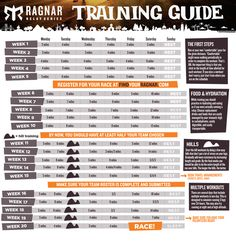 Intermediate Ragnar Training Guide. Didn't really follow this for my Ragnars...but things worked out!