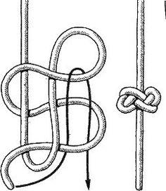 кордовый узел