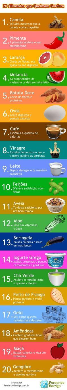 20 alimentos que queimam gordura