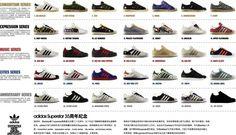 Adidas Superstar 35th Anniversary