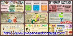 Diez infografías para corregir las faltas ortográficas. Imprescindibles para un buen uso del idioma