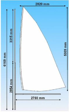 Afbeeldingsresultaat voor rig laser standard Rigs, Diagram, Chart