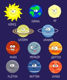 Cartoon Pics Of The Solar System Solar System Poster, Our Solar System, Space Party, Space Theme, Activities For Kids, Crafts For Kids, Turkish Lessons, Kawaii Doodles, Writing Words