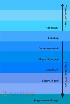 Теплые и холодные оттенки голубого цвета