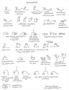Yoga Flow Sequence, Yoga Sequences, Yoga Poses, Bikram Yoga, Iyengar Yoga, Vinyasa Yoga, Yoga Stick Figures, Ayurveda, Yoga Illustration