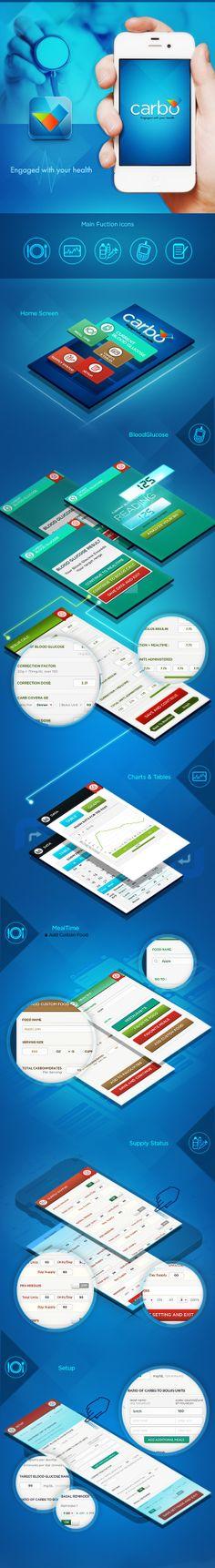 Carbo - (Medical App) by Shakeeb AK, via Behance