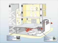 Le désenfumage consiste à évacuer une partie des fumées produites par l'incendie en créant une hauteur d'air libre sous la couche de fumée. ... Floor Plans, Firemen, Products, Floor Plan Drawing, House Floor Plans