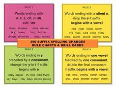 adding a suffix