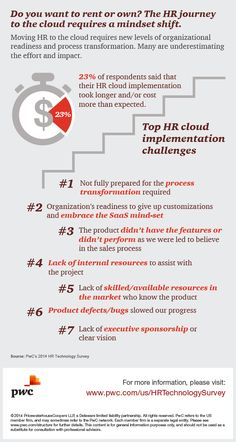 Overall organizational readiness and a SaaS mindset are crucial in the HR technology journey to the cloud. Here are 7 implementation challenges to be aware of: http://pwc.to/HRTech14