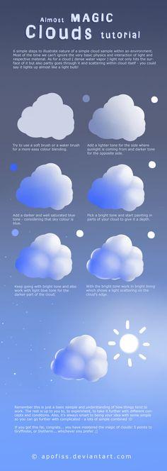 http://conceptcookie.deviantart.com/art/Almost-Magic-Clouds-tutorial-403089839