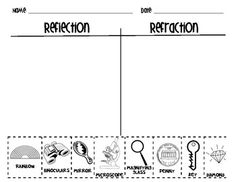 Science Grammar Cycle 2 Week 22| Characteristics of light FREE worksheet on Reflection/Refraction