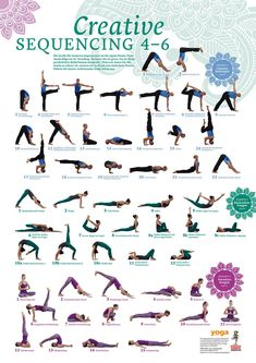 Creative Sequencing Poster by Yoga Aktuell - Teaching Yoga - Yoga Yoga Bewegungen, Yoga Moves, Yoga Meditation, Yoga Exercises, Yoga Art, Hot Yoga, Yoga Flow Sequence, Yoga Sequences, Yoga Routine