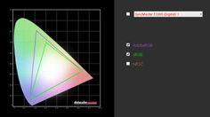 Farebná hĺbka vs. farebný priestor - Články užívateľov - Komunita   ePhoto.sk - foto, fotografie, fotoaparáty Galaxy Phone, Samsung Galaxy, Bar Chart, Bar Graphs