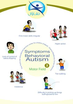 Symptoms of autism - Motor Field