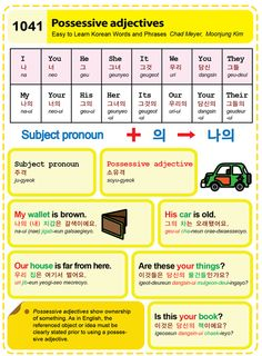 Korean Language Lesson - 041 - Possessive Adjectives - on easytolearnkorean.com