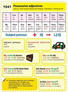 Korean Language Lesson - 041 - Possessive Adjectives - on easytolearnkorean.com