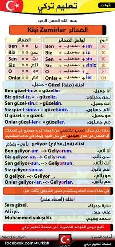 الضمائر في اللغة التركية Turkish Lessons, Arabic Lessons, Learn Turkish Language, Arabic Language, Learn Turkish Online, Study Apps, English Vinglish, Beautiful Arabic Words, Language Lessons