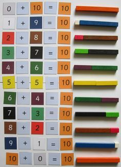 number bonds to 10 - Cuisenaire rods , Write fractions to show what color each pa Math Classroom, Kindergarten Math, Teaching Math, Montessori Math, Homeschool Math, Number Bonds To 10, Number Bonds Activities, Singapore Math, Early Math