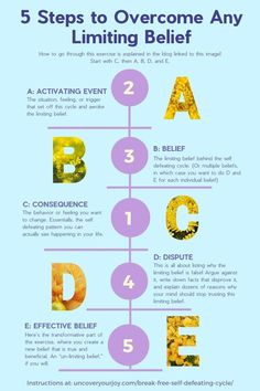 Wish you could overcome any toxic core beliefs you have, or stop self sabotage? This simple therapy exercise, an ABC, will guide you to freedom! Check out the blog for how to do this. Limiting belief work | Core beliefs | Self Sabotage | Healing from Abuse | CPTSD | Effective Beliefs | CBT Exercise | CBT infographic | Mental health infographic | Self sabotage infographic | Self help infographic Self Help Skills, Coping Skills, Depression Remedies, Motivational Blogs, Core Beliefs, Anxiety Remedies, Abuse Survivor, Anxiety Tips, Stress Disorders