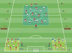 Football Coaching Drills, Soccer Drills, Preparation Physique, Football Is Life, Sports, Soccer Training, Soccer Workouts, Workout Exercises, Football Drills