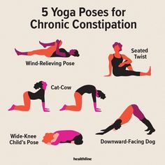 Oct 2019 - No one likes to feel bloated. A dietitian names the five yoga poses for constipation that you can add to today's practice to feel much better. Yoga Meditation, Yoga Bewegungen, Yoga Flow, Yin Yoga, Vinyasa Yoga, Namaste Yoga, Meditation Benefits, Yoga Poses For Constipation, Cure For Constipation