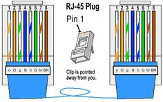 How to Make an Ethernet Cable - Cat5, RJ45 Connectors - VSAT Installation Training