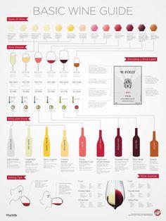 美味しいワインが飲みたくなる!ワイン好きに贈りたいインフォグラフィックスポスター – Wine For Beginners Infographic | STYLE4 Design