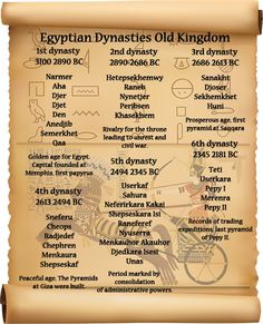 Egyptian Dynasties Old Kingdom