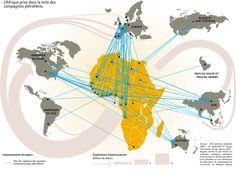 la tela de araña de las multinacionales del petróleo