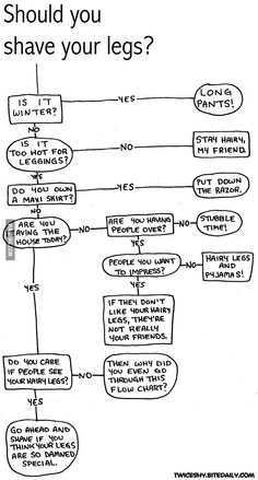 Should you shave your legs?