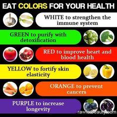 Health Foods In Sebastopol