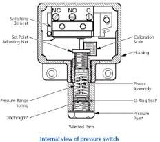 image result for discharge pressure vs differential head