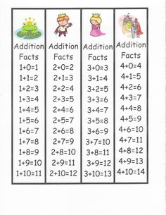 Addition Facts 1-10 bookmark format