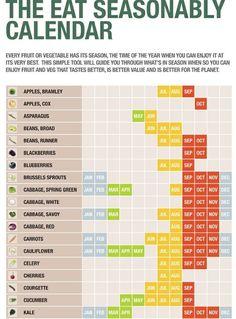 fruit & veggie calendar to help you pick fresh food #health #fitness
