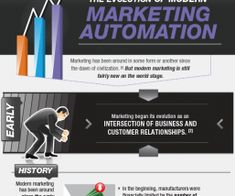 The Evolution of Modern Marketing Automation [Infographic] | Marketing Automation