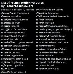 List of French Reflexive Verbs