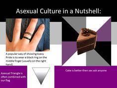 Diy asexual ring