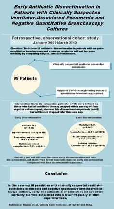 Raman CCM 2013 - Early antibiotic discontinuation