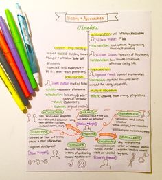 attempting-studying: Started studying for AP Psych today. This is my first attempt at mind-mapping/beautifying notes