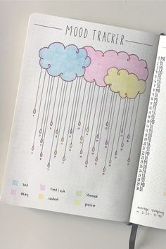How fun is this could theme mood tracker spread? Check out the rest of the examples for more cute ideas! Setting up a new May mood tracker spread in your bullet journal and need some new ideas! These examples will give you inspiration to get started! Bullet Journal Tracker, Self Care Bullet Journal, Bullet Journal Banner, Bullet Journal Writing, Bullet Journal Aesthetic, Bullet Journal Themes, Bullet Journal Spread, Bullet Journal Layout, Daily Journal