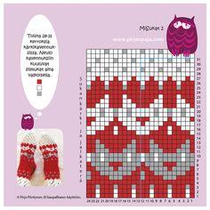 Sissi, Knit Crochet, Author, Knitting, Socks, Straws, Tejidos, Knit Patterns, Breien