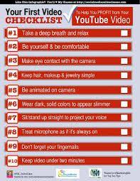 #YouTube #DigitalMedia
