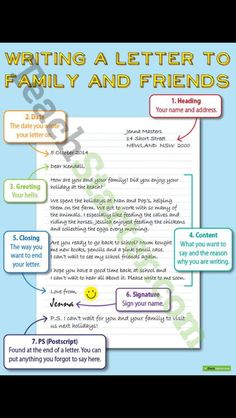 Pin By Sue Langley On English    English