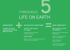 Threshold Card: Threshold 5 Life | 5.0—What Is Life? | Khan Academy