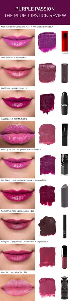 Purple Passion: The Plum Lipstick Review